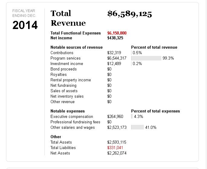 form-990-iac